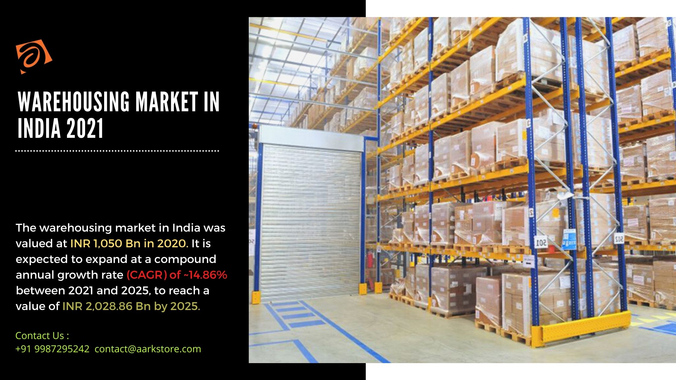 Warehousing Market growth In India 2021