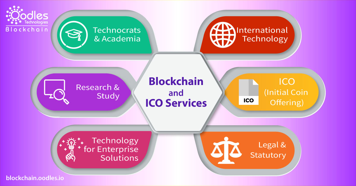 Blockchain based ICO Services: Innovative Capital Gathering for Startups