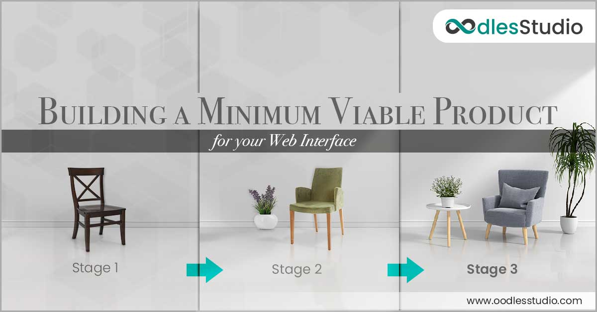 Significance of Building Minimum Viable Products for Digital Businesses