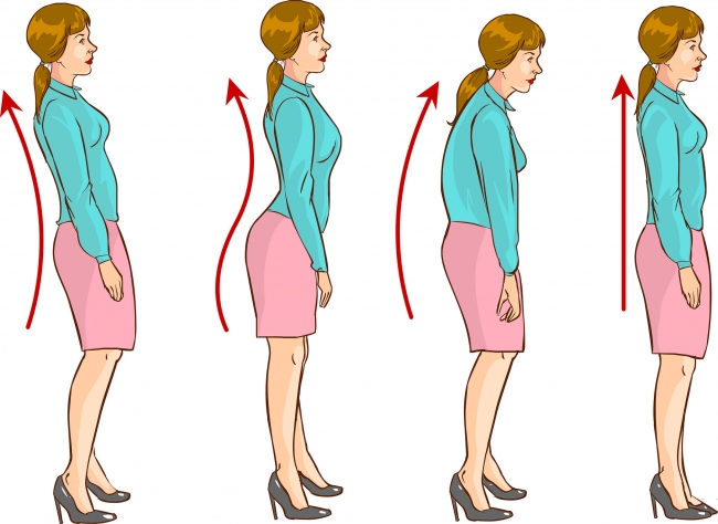 When Posture Is Correct and How to Get It
