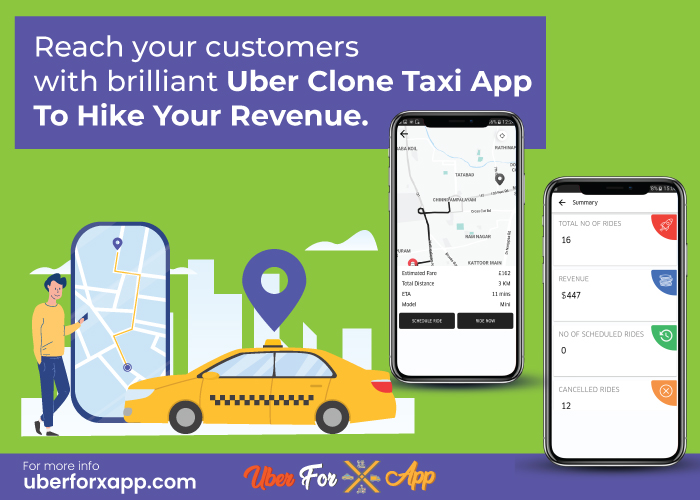 CHECK OUT THE SMART FEATURES IN UBER CLONE APP TO POWER OUT YOUR BUSINESS!