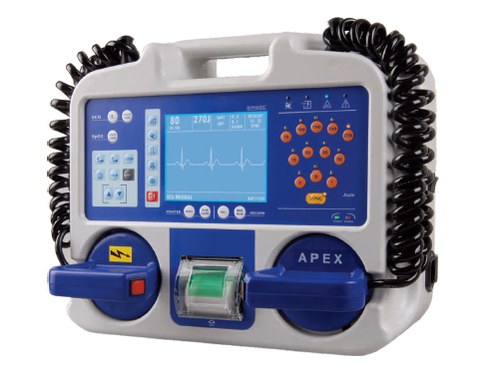 Defibrillators Market by Clinical Research Analysis 2020 to 2030